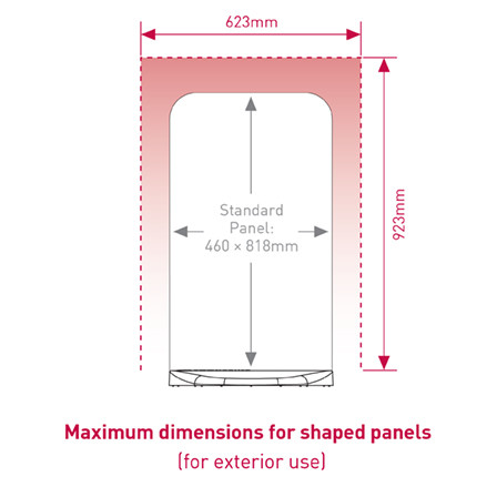 ecoflex2panelsizediagram20
